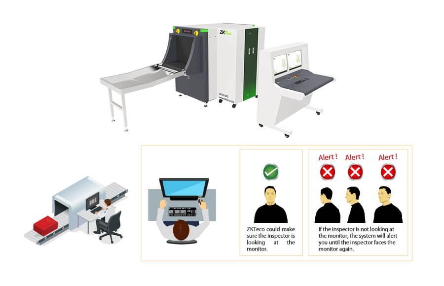 X-Ray Cihazı İçin Görsel Dikkat Algılama
